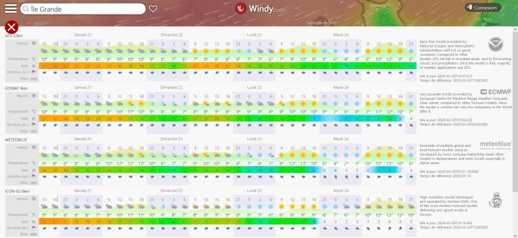 interface windy, site de prévision du vent