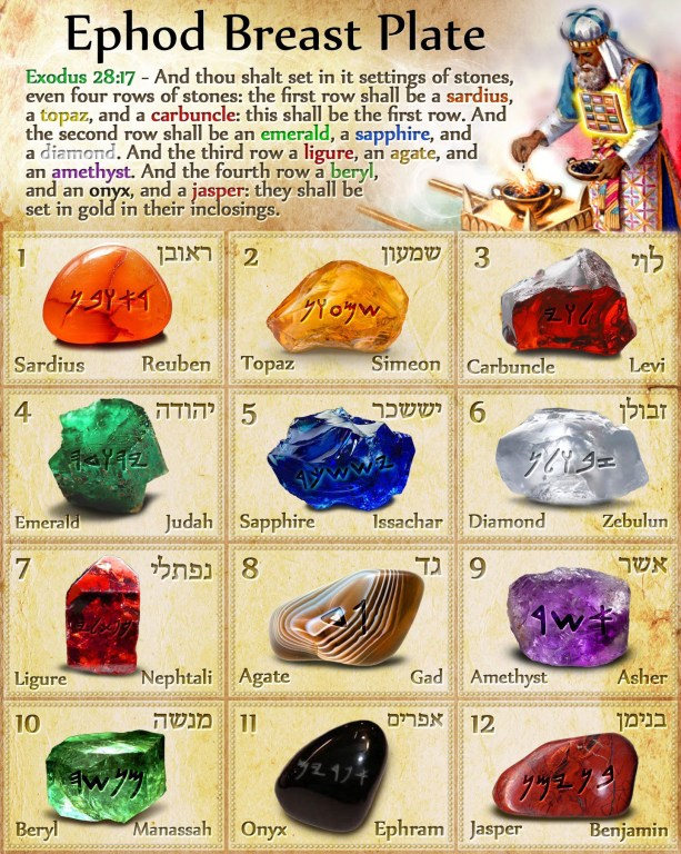 New Jerusalem stones