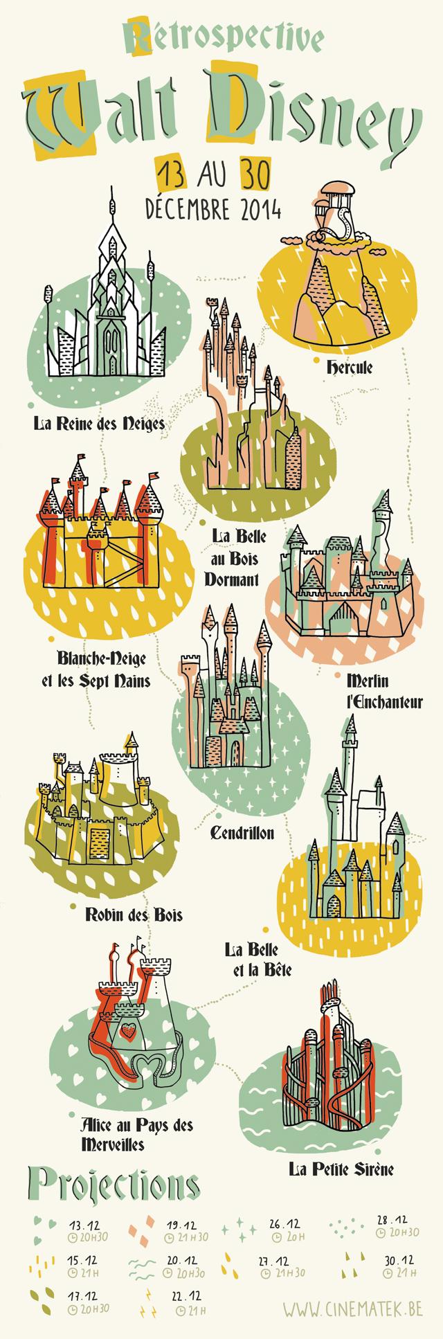 Chateaux Disney