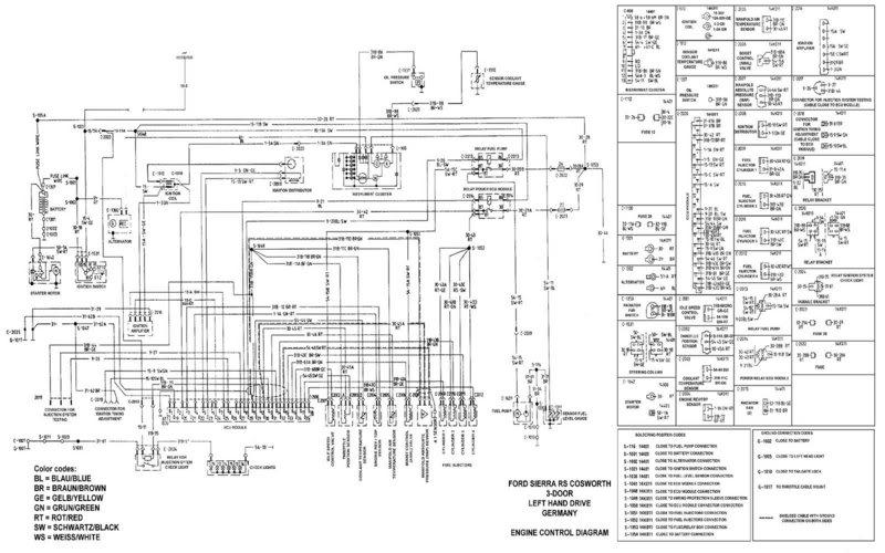 sierra cosworth fuse box diagram