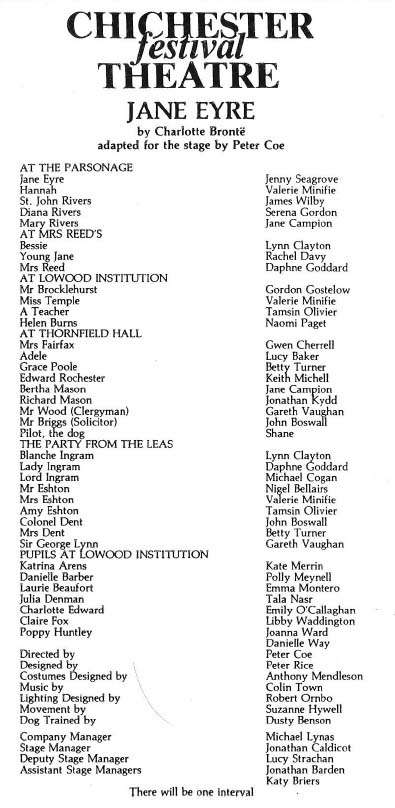 Cast list, Jane Eyre (1986)