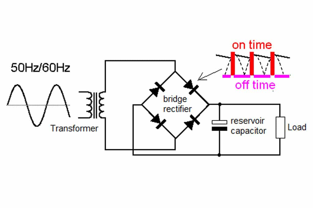 A user's guide to snubber capacitors