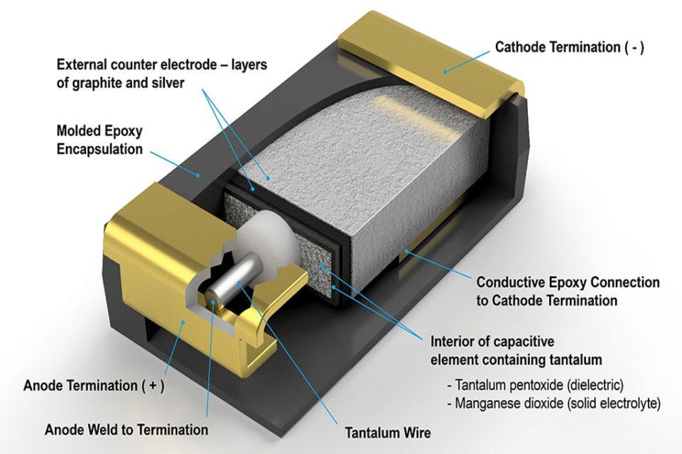 High-Reliability Solid Tantalum Capacitors