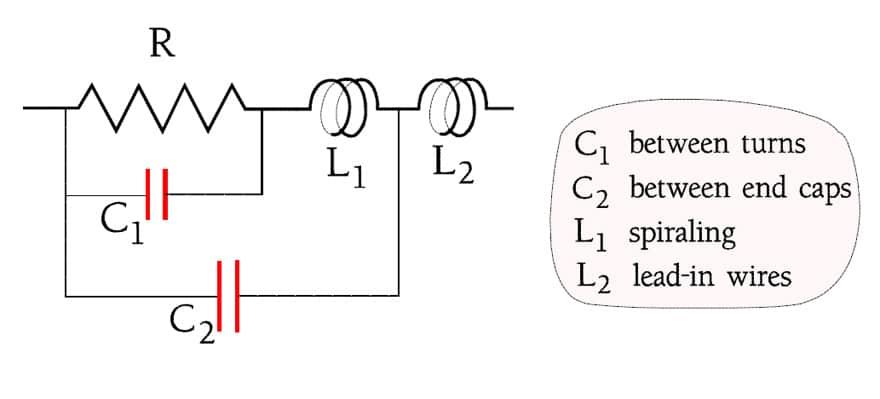 Resistors – Non-Wirewound Resistors