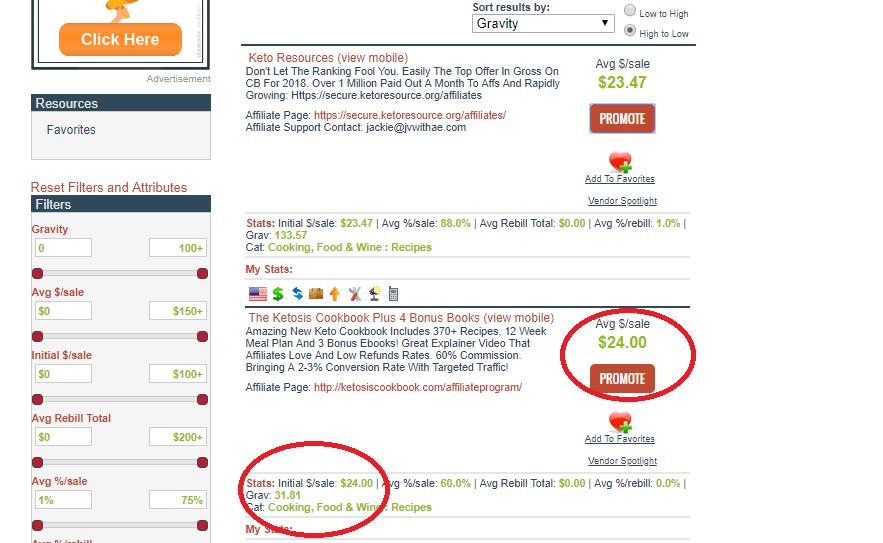 average sale