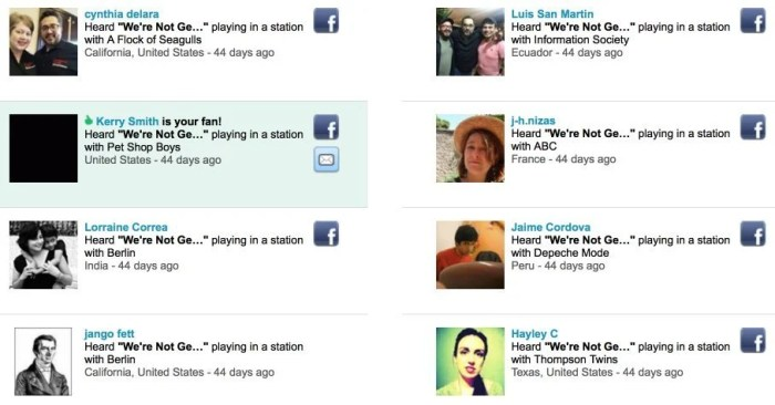 Radio Airplay Fans