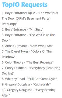 Bear Radio Top 10 Requests