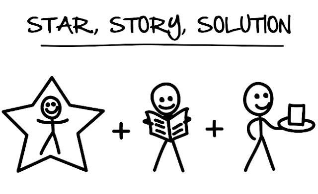 Dotcom Secrets Star Story Solution