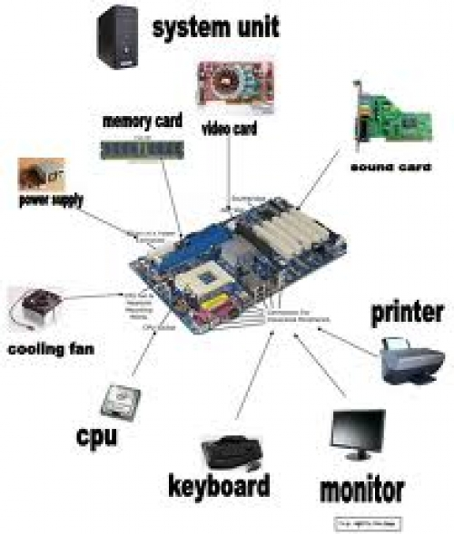 Electronic e pass system