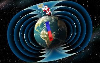 North/South Pole