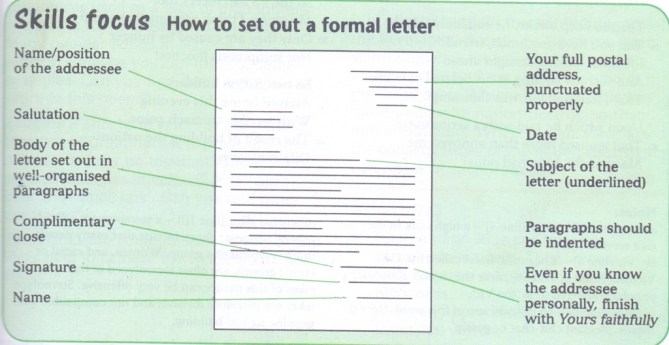 Formal Letter Closing Phrases from i0.wp.com