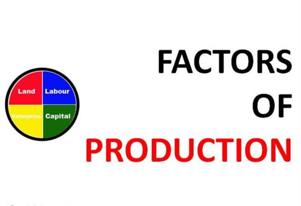 Factors of Production: Land, Labor, Capital