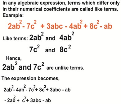Jss1 Mathematics Third Term Algebraic Processes 3 Grouping