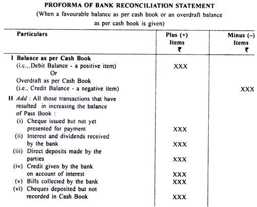 SS1 Financial Accounting Third Term Preparation Of Bank