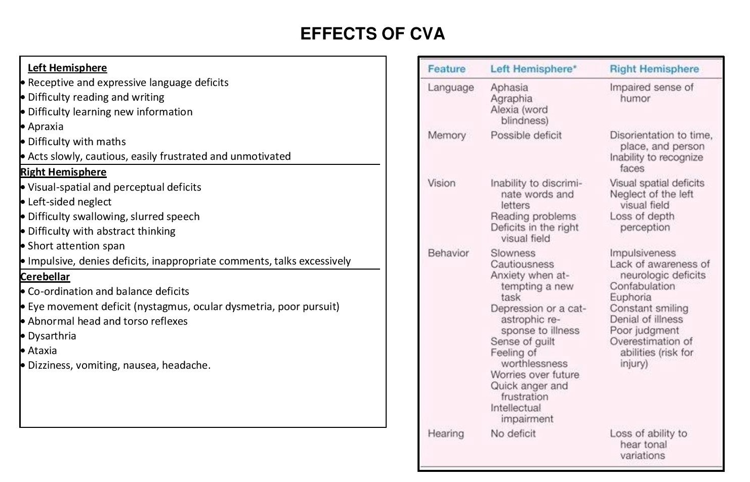 Cva For Worksheet 2 Page 001