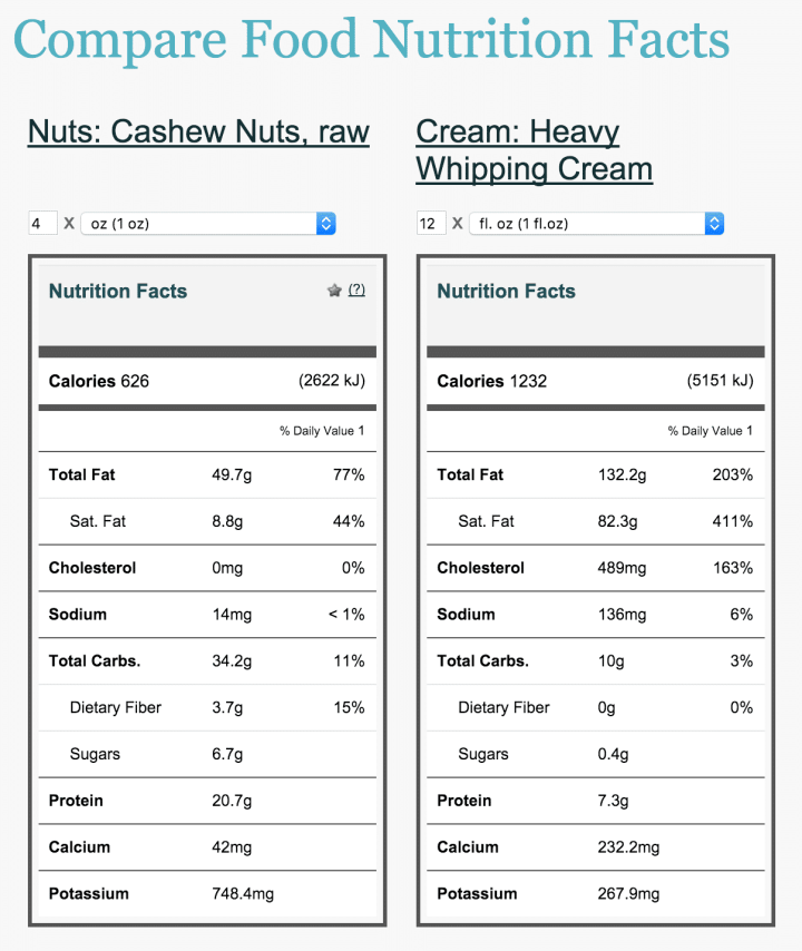 Cashew Cream versus Heavy Whipping Cream Nutrition Facts