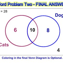 Venn Diagram Problems With Answers Regulator Rectifier Word Passy S World Of Mathematics Pic 9