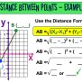 Distance Between Two Points Passy S World Of Mathematics