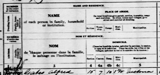 1921 census showing place of abode