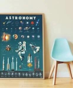 Poster pédagogique + 40 stickers – Astronomie (8-12 ans)
