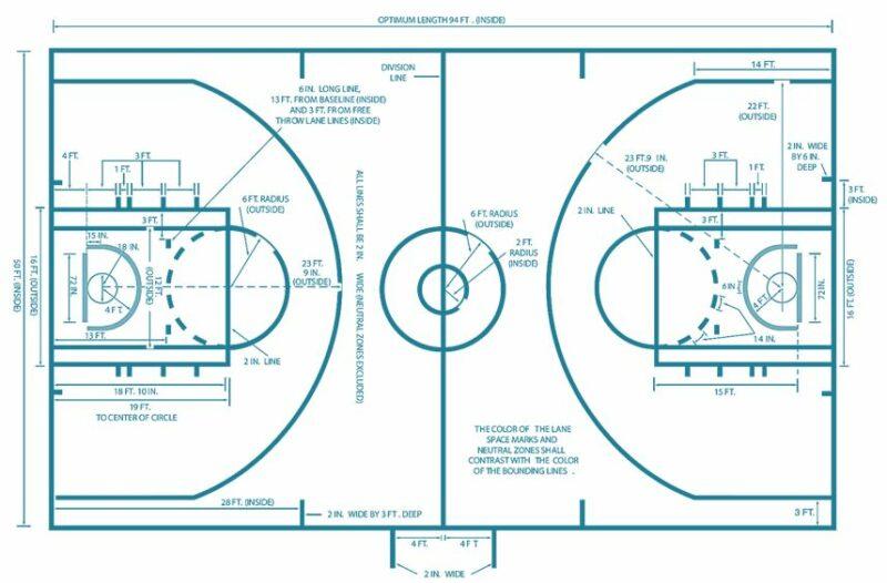 29+ Lebar lapangan bola basket mini info