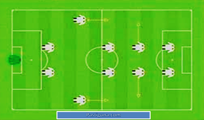 formasi 4-2-2-2 dalam permainan sepakbola