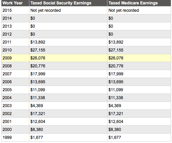 example social security earnings history