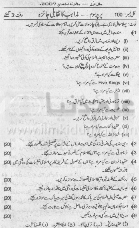 MA Islamiat Part I Paper III Punjab University 2007