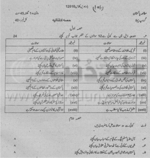 DG Khan Board Pak Studies Subjective Group I Part II 2010