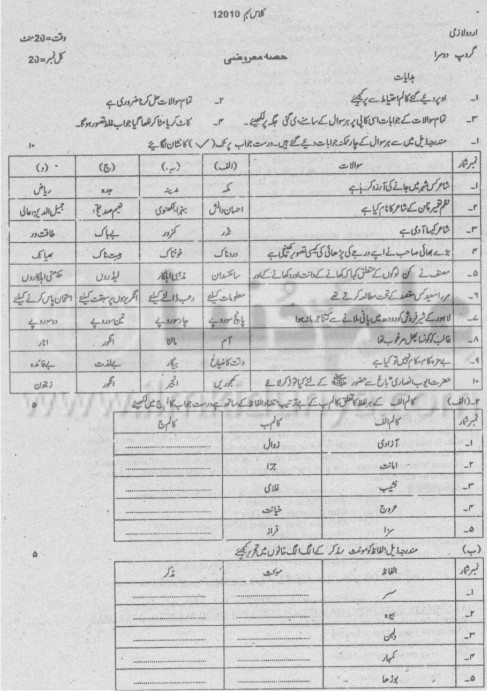 DG Khan Board Urdu Objective 9th Science Group II 2010