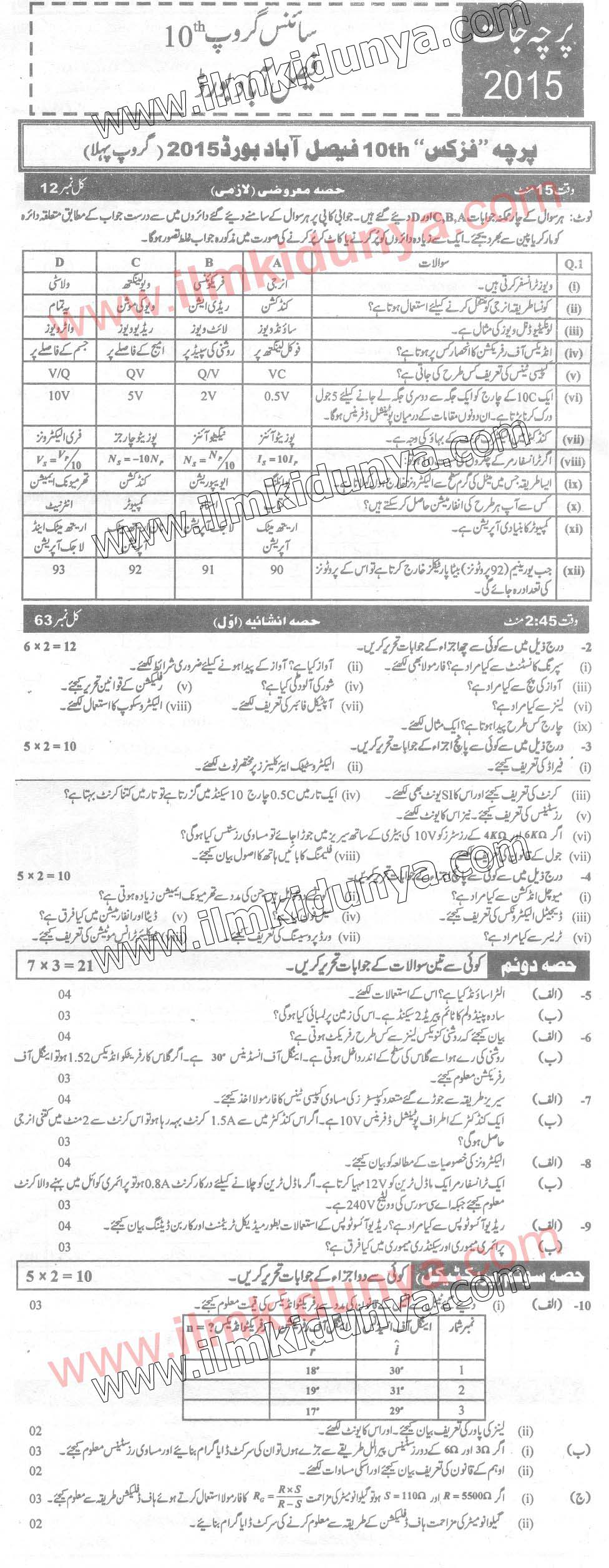 Past Papers 2015 Faisalabad Board 10th Class Physics Group