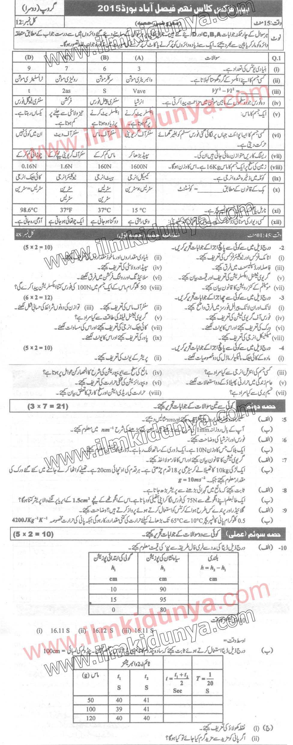 Past Papers 2015 Faisalabad Board 9th Class Physics Group