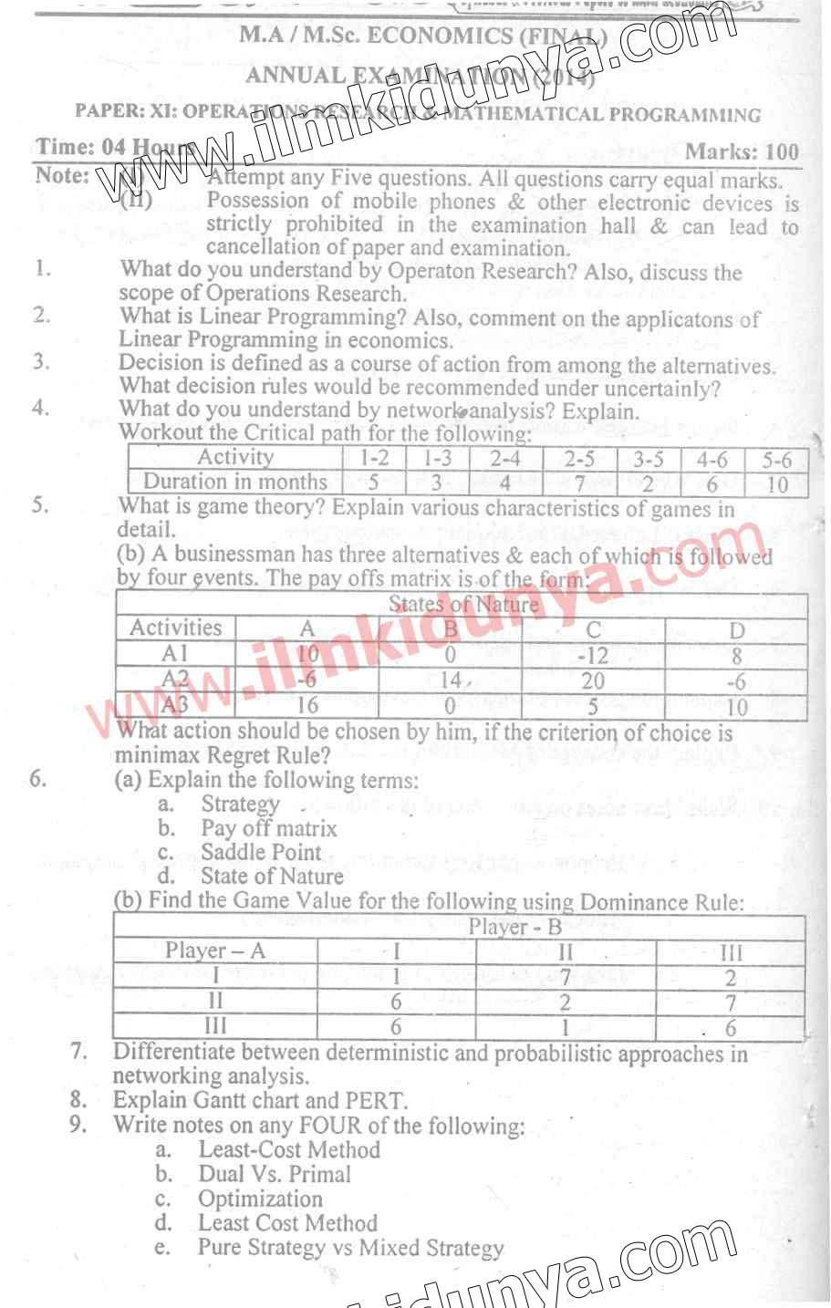 Past Papers 2014 Peshawar University MA Part 2 Economics