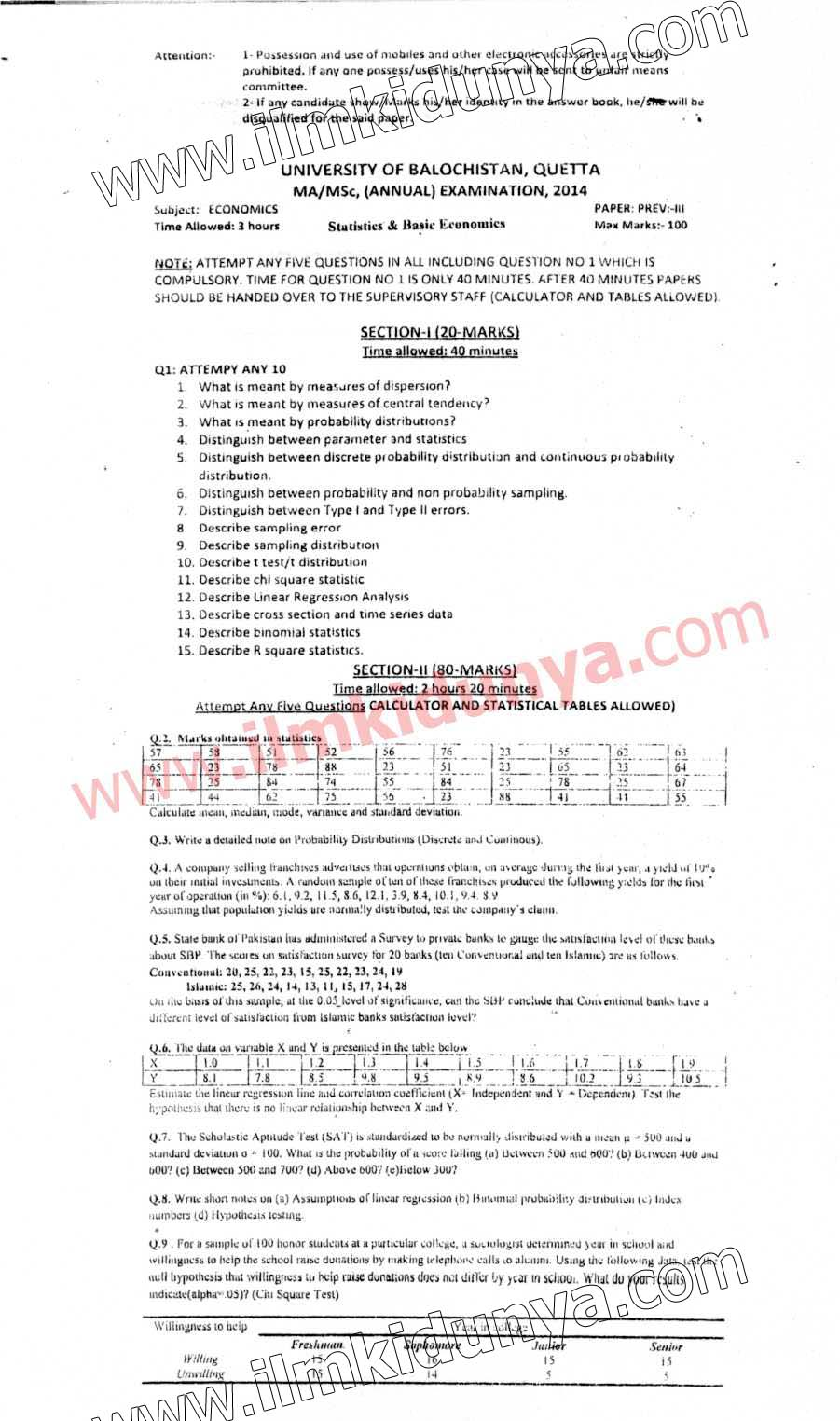 University of Balochistan MA MSc Economics Past Paper 2014