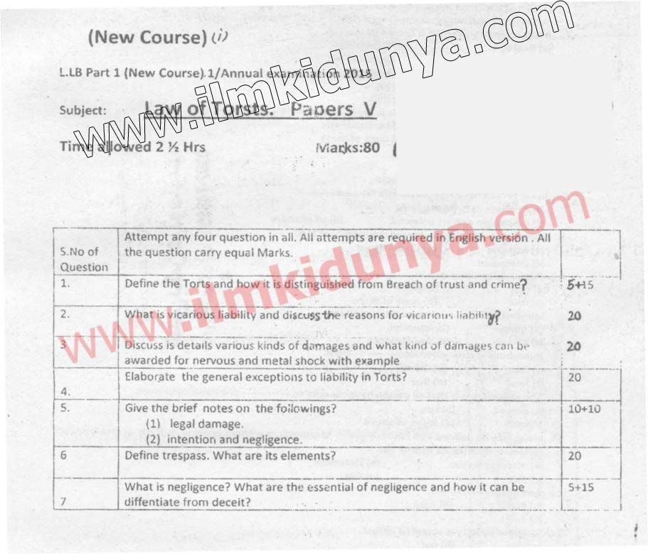 Past Papers 2015 BZU LLB Part 1 Law of Torts Subjective