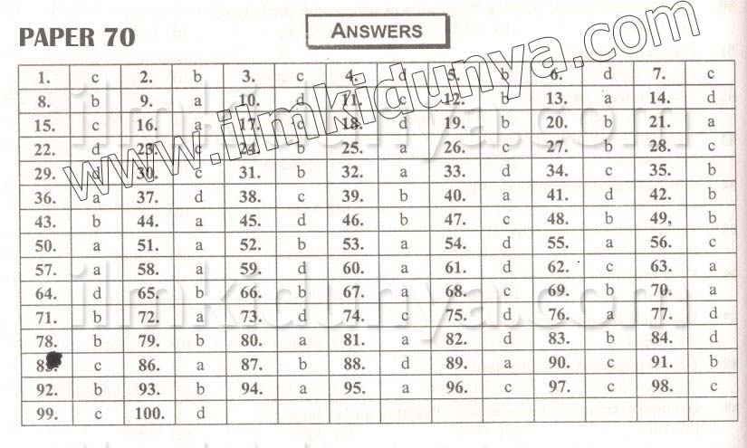 Answers Key 2006 PPSC Irrigation and Power Department