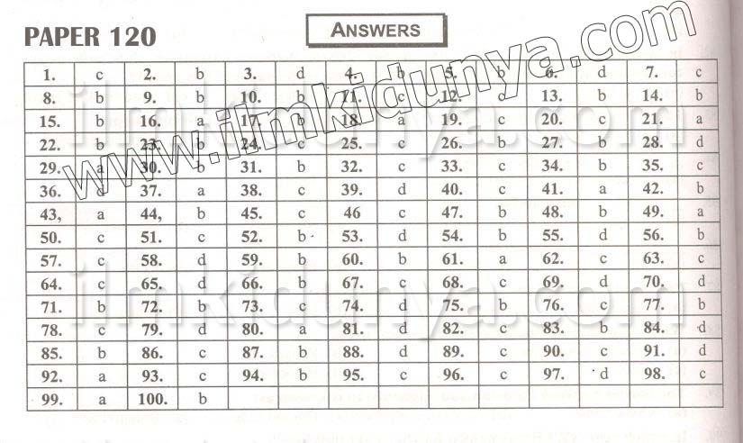 Answers Key 2013 PPSC Finance Department Deputy Accountant