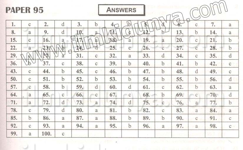 Answers Key 2014 PPSC Labour & Human Resource Department