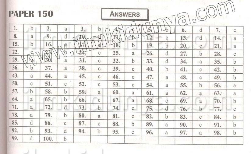 Answers Key 2019 PPSC PPSC Department Assistant in PPSC BS