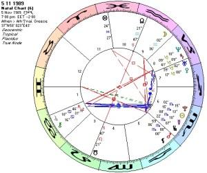 Chart 5 11 1989