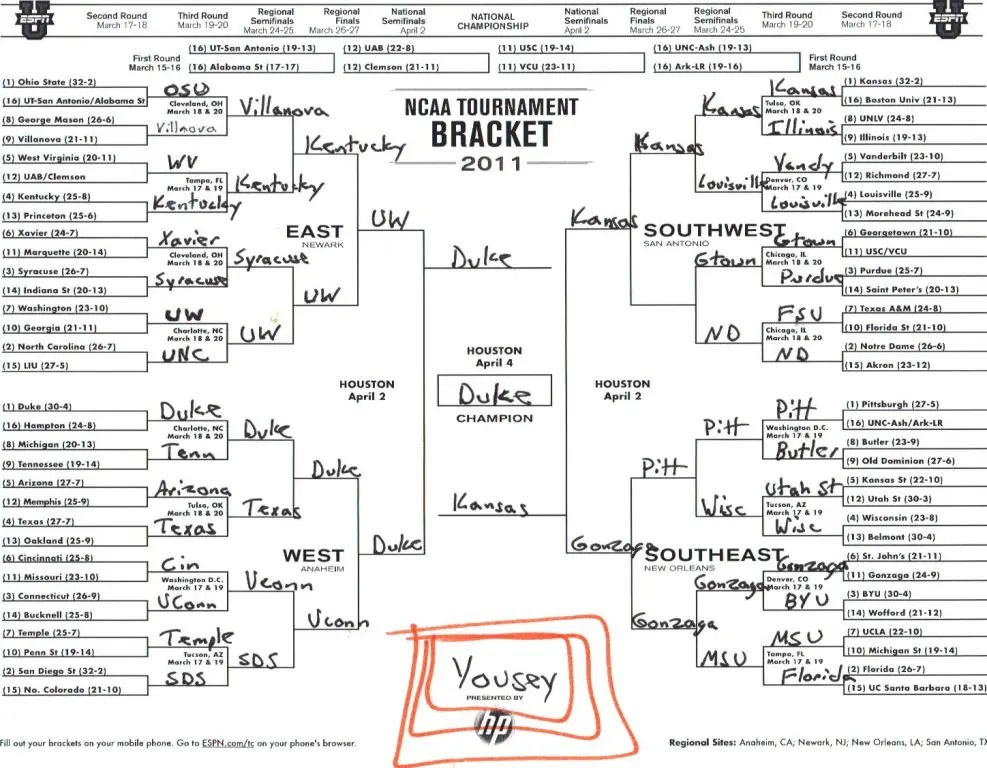 Join in the Fun for Our 'Coaches and Editors' NCAA bracket