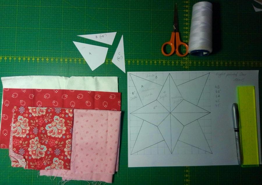 Démarrer un projet de patchwork : choisir les tissus, assortir les couleurs et rassembler ses gabarits