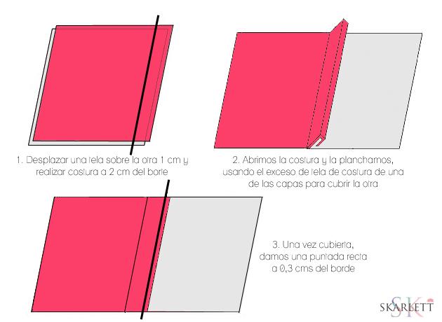 pojagi-tutorial-costura