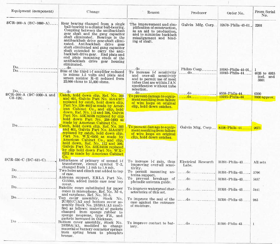 New latch directive, Jan 1945