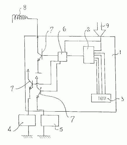 GAELCO, S.A. 6 patentes, modelos y/o diseños. : Patentados.com