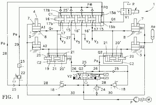 Sistema Hidraulico Para Prensa: Hidrogarne prensas