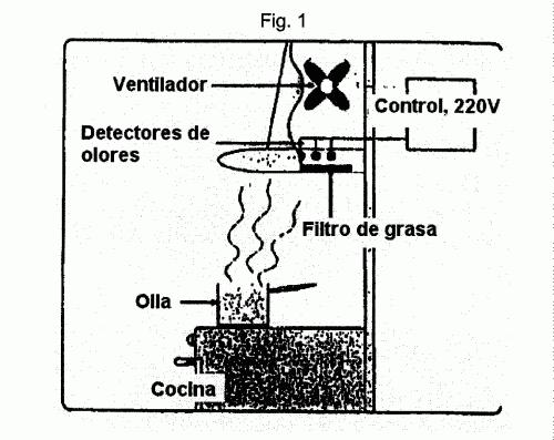 CAMPANA DE COCINA. (16 de Octubre de 2004) : Patentados.com
