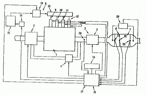 /Circuitos integrados para ecus delco/. /manual integrador