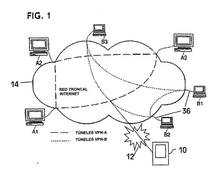 NOKIA CORPORATION. 470 patentes, modelos y/o diseños. (pag
