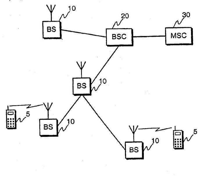 NOKIA CORPORATION. 470 patentes, modelos y/o diseños. (pag. 9)
